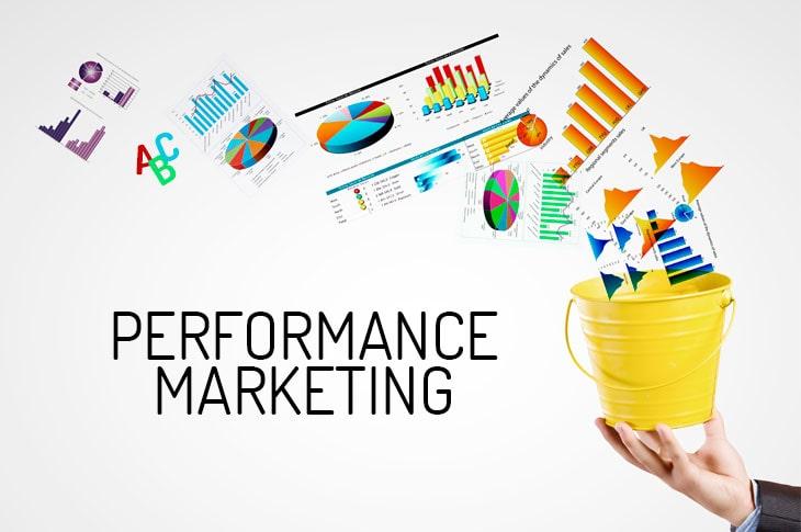 Ne payez que pour les résultats en utilisant la puissance du marketing de performance